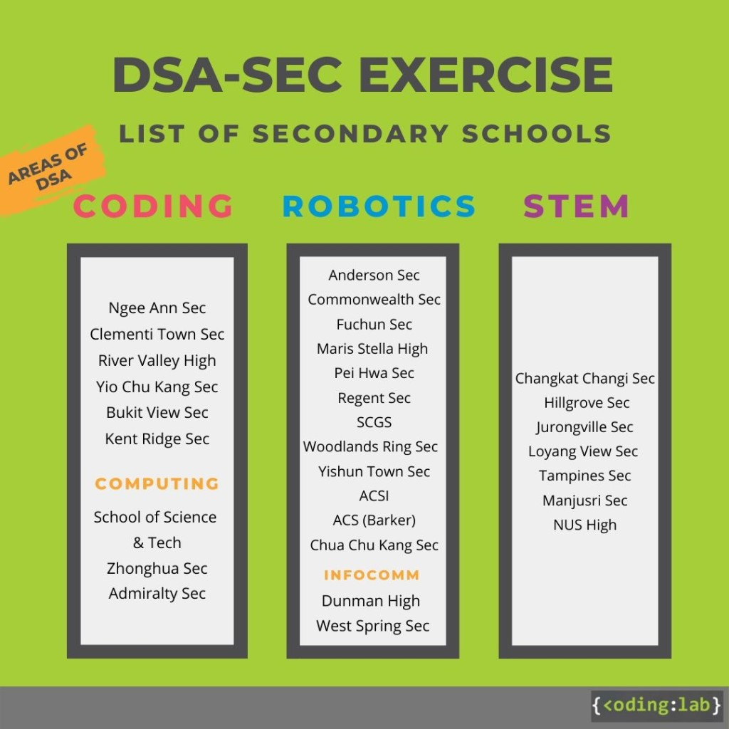 DSA-SEC EXERCISE