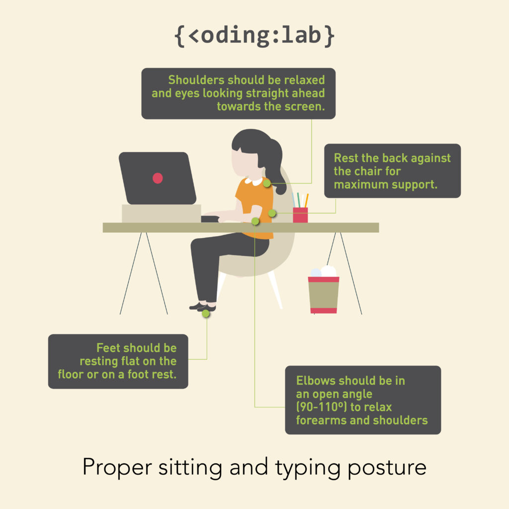 "Graphic of ""Proper sitting and typing posture"""