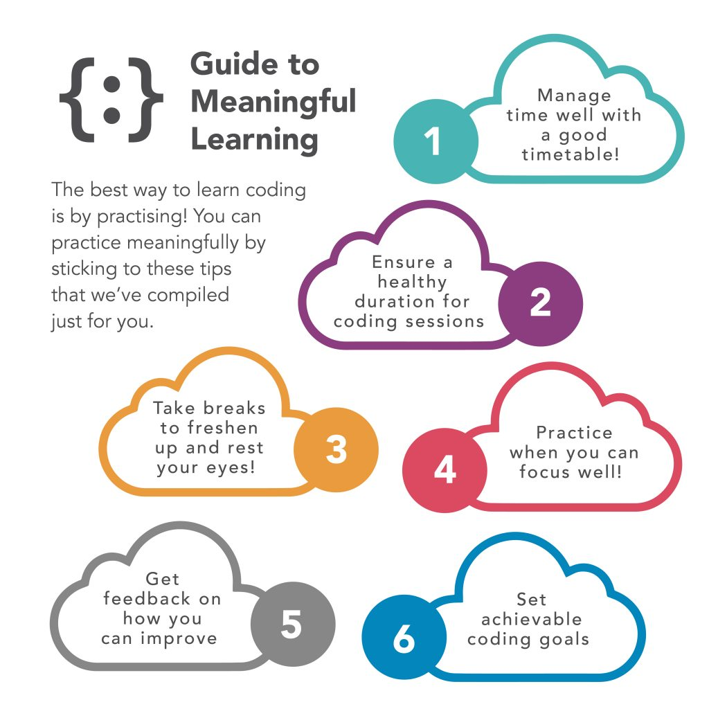Learning Meaningfully Infographic 9