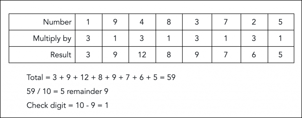 Sample Question table