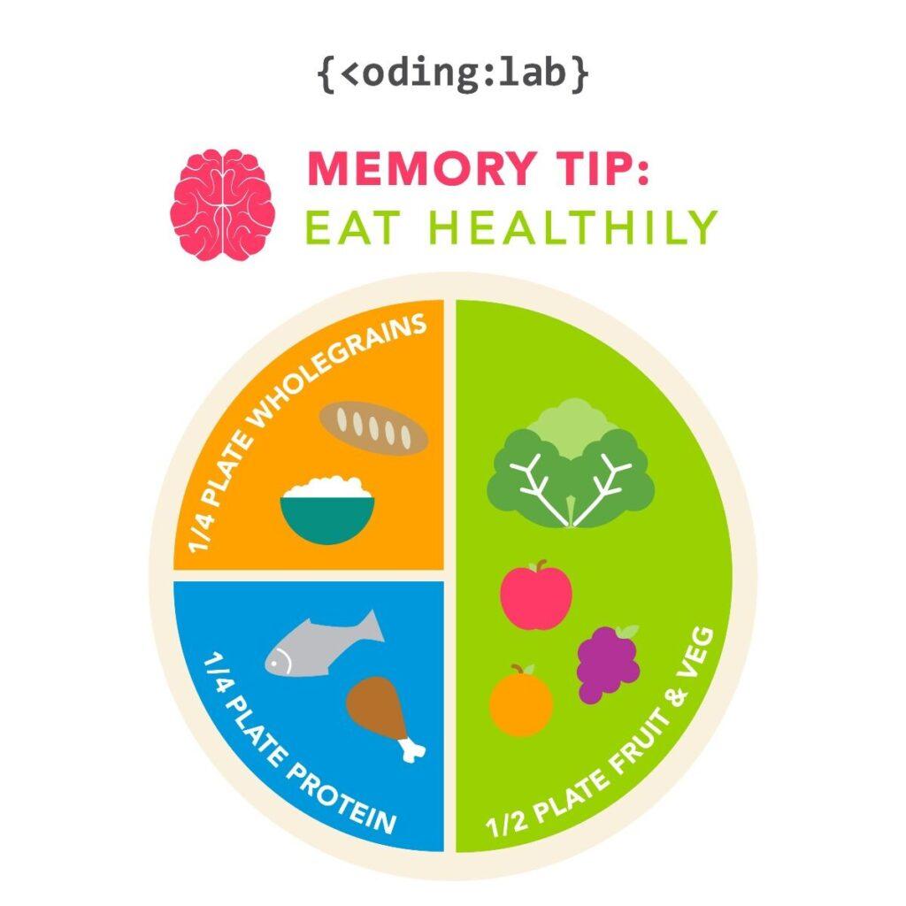 Resized Memory Tips - Eat Healthily